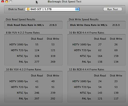 RAID5 enclosure eSATA host - eBOX-TeSUF MAC Pro speed test in Black Magic